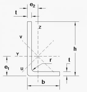 krafton-Profilés-d'angle-en-PRV