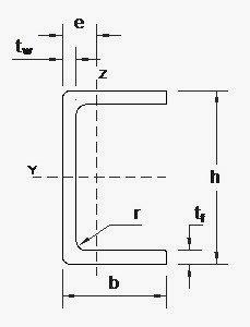krafton-Profilés-en-U-en-PRV