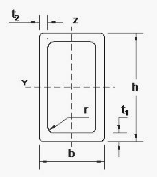 krafton-Profile-de-gaine-en-PRV